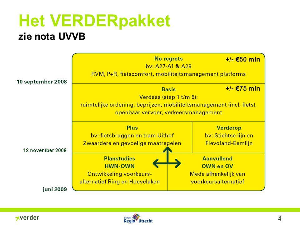 4 Het VERDERpakket zie nota UVVB +/- €50 mln +/- €75 mln 12 november 2008
