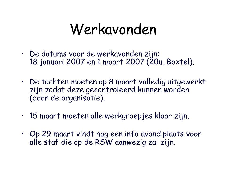 Werkavonden De datums voor de werkavonden zijn: 18 januari 2007 en 1 maart 2007 (20u, Boxtel).