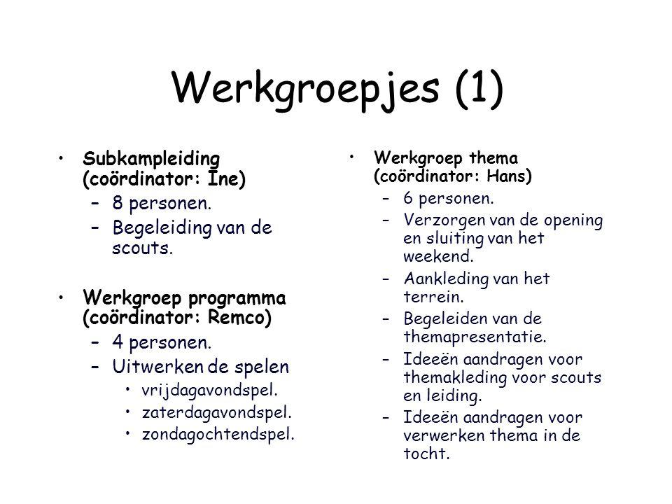 Werkgroepjes (2) Werkgroep tocht (coördinator: Berry) –2 personen –Uitwerken en begeleiden van de tocht.