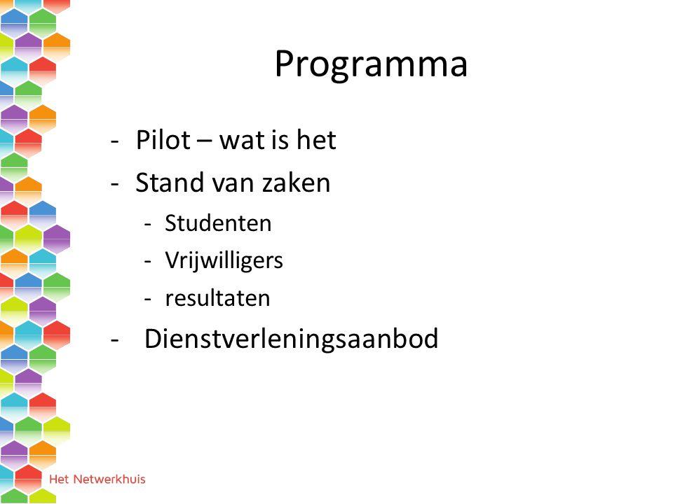 Programma -Pilot – wat is het -Stand van zaken -Studenten -Vrijwilligers -resultaten -Dienstverleningsaanbod