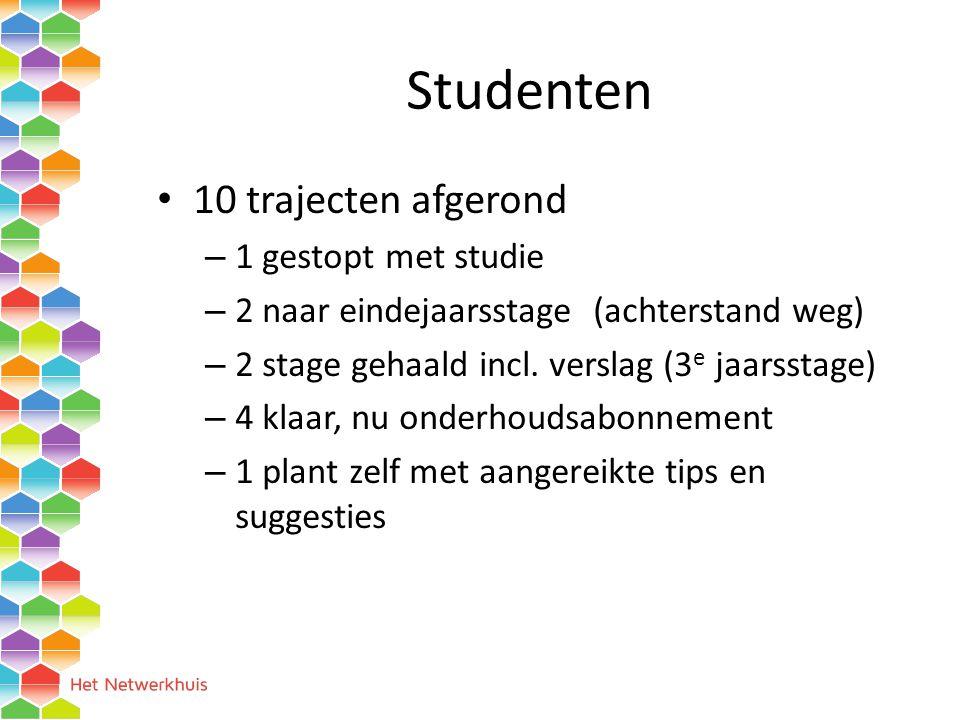Studenten 10 trajecten afgerond – 1 gestopt met studie – 2 naar eindejaarsstage (achterstand weg) – 2 stage gehaald incl. verslag (3 e jaarsstage) – 4