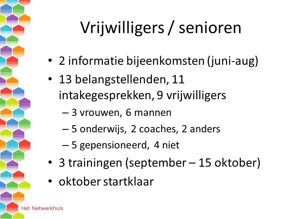 Vrijwilligers / senioren 2 informatie bijeenkomsten (juni-aug) 13 belangstellenden, 11 intakegesprekken, 9 vrijwilligers – 3 vrouwen, 6 mannen – 5 ond