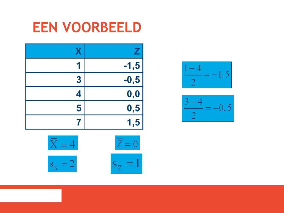 EEN VOORBEELD XZ 1-1,5 3-0,5 40,0 50,5 71,5