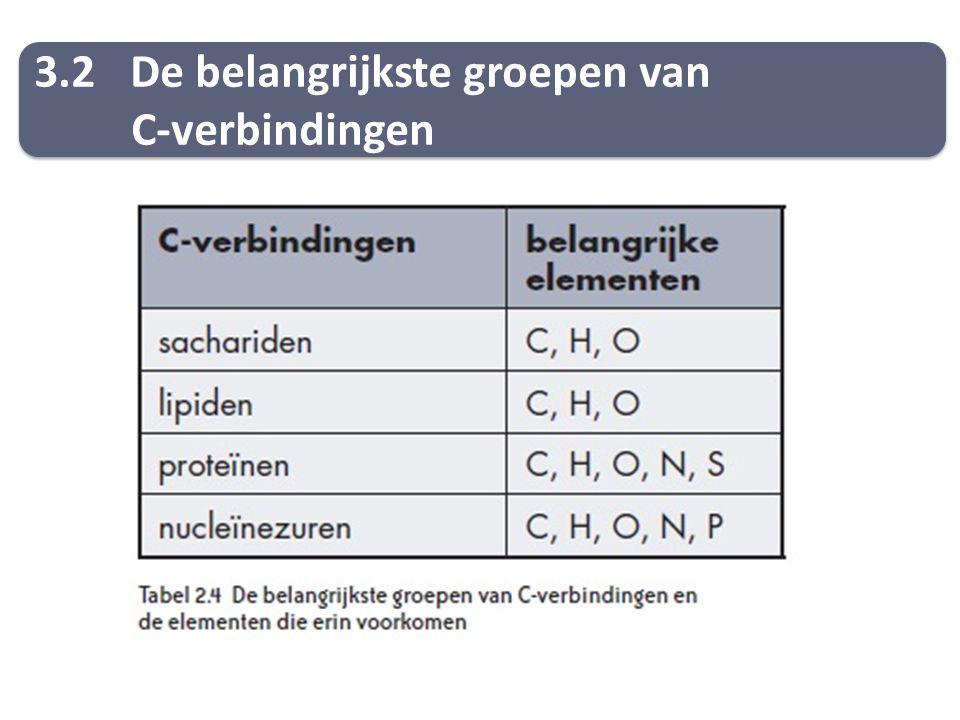 3.2De belangrijkste groepen van C-verbindingen 3.2De belangrijkste groepen van C-verbindingen
