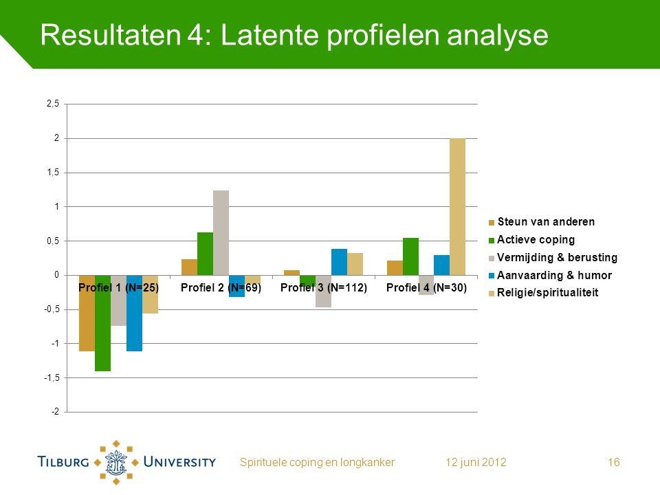 Resultaten 4: Latente profielen analyse Spirituele coping en longkanker1612 juni 2012