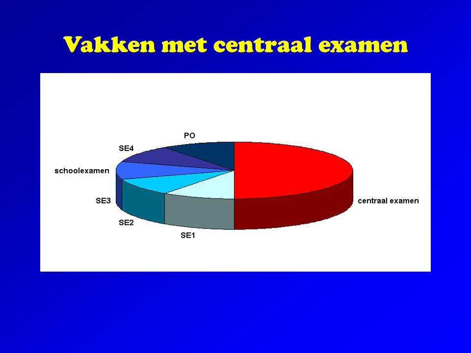 WI-D, INF > met zelfstandig SE-cijfer MA, ANW, PWS > in combinatiecijfer CKV, LO > handelingsdeel Vakken zonder centraal examen