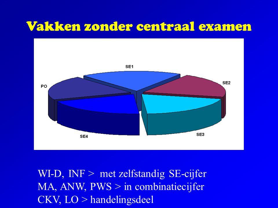 Profielwerkstuk (PWS)  Meesterproef: het schoolexamen vwo omvat mede een profielwerkstuk.