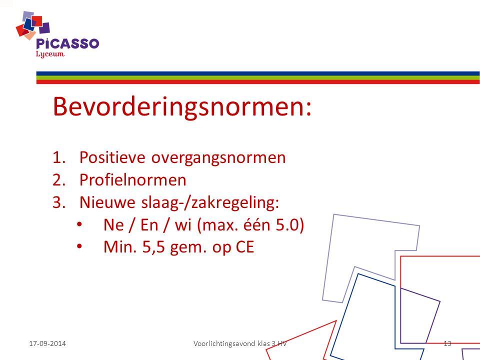 17-09-2014Voorlichtingsavond klas 3 HV13 Bevorderingsnormen: 1.Positieve overgangsnormen 2.Profielnormen 3.Nieuwe slaag-/zakregeling: Ne / En / wi (ma