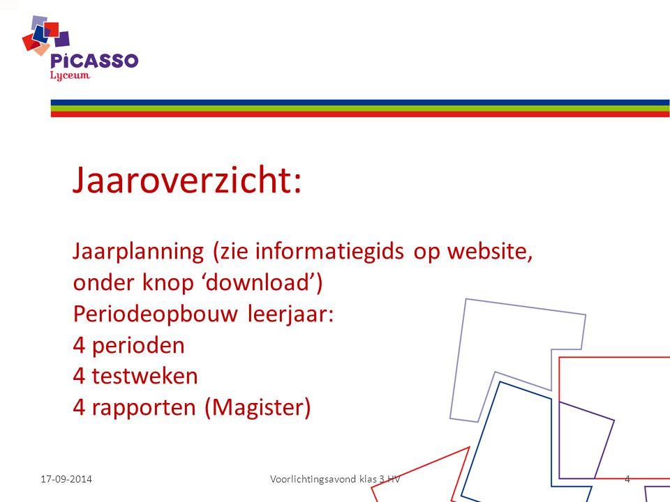 17-09-2014Voorlichtingsavond klas 3 HV5 Jaaroverzicht (2): Testweken: Week 45 (2 de week na herfstvak.) Week 03 (2 de week na kerstvak.) Week 13 Week 25/26 Verkort rooster (i.v.m.