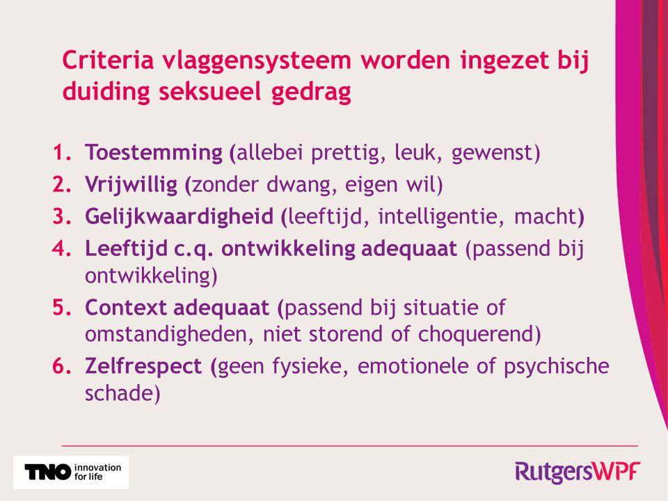 Criteria vlaggensysteem worden ingezet bij duiding seksueel gedrag 1.Toestemming (allebei prettig, leuk, gewenst) 2.Vrijwillig (zonder dwang, eigen wi