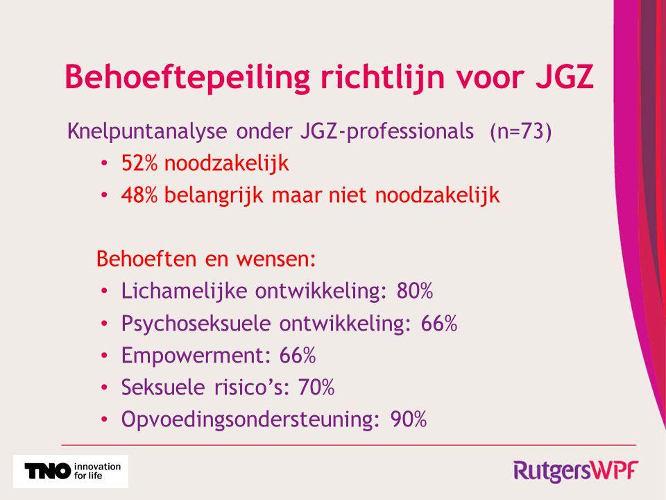 Behoeftepeiling richtlijn voor JGZ Knelpuntanalyse onder JGZ-professionals (n=73) 52% noodzakelijk 48% belangrijk maar niet noodzakelijk Behoeften en