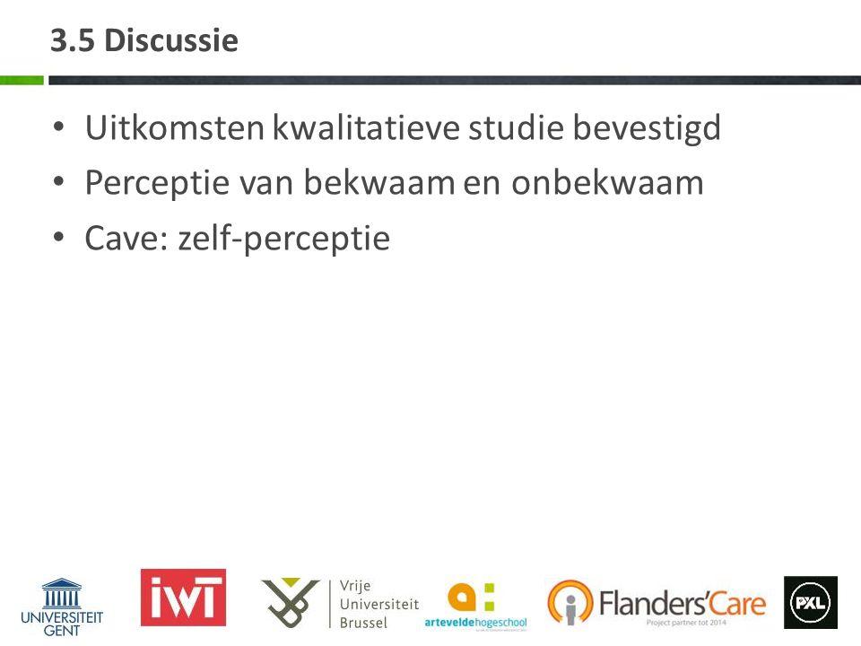 3.5 Discussie Uitkomsten kwalitatieve studie bevestigd Perceptie van bekwaam en onbekwaam Cave: zelf-perceptie