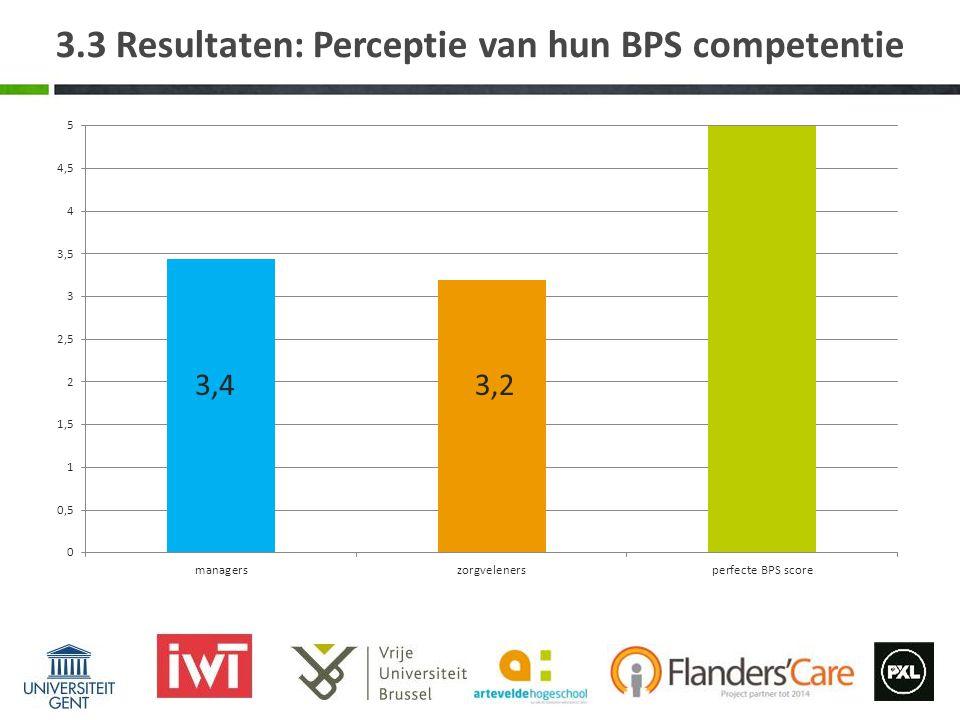 3.3 Resultaten: Perceptie van hun BPS competentie 3,43,2