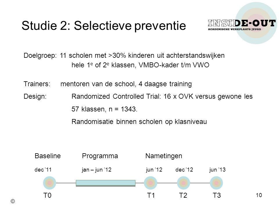 Studie 2: Selectieve preventie T0 T1 T2 T3 Baseline Programma Nametingen dec '11 jan – jun '12jun '12 dec '12 jun '13 Doelgroep: 11 scholen met >30% k
