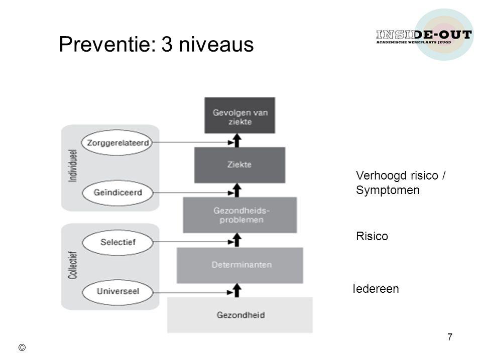 Verhoogd risico / Symptomen Risico Iedereen Preventie: 3 niveaus 7 ©