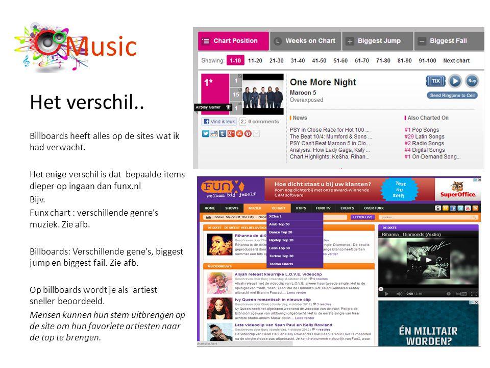 Het verschil.. Billboards heeft alles op de sites wat ik had verwacht. Het enige verschil is dat bepaalde items dieper op ingaan dan funx.nl Bijv. Fun