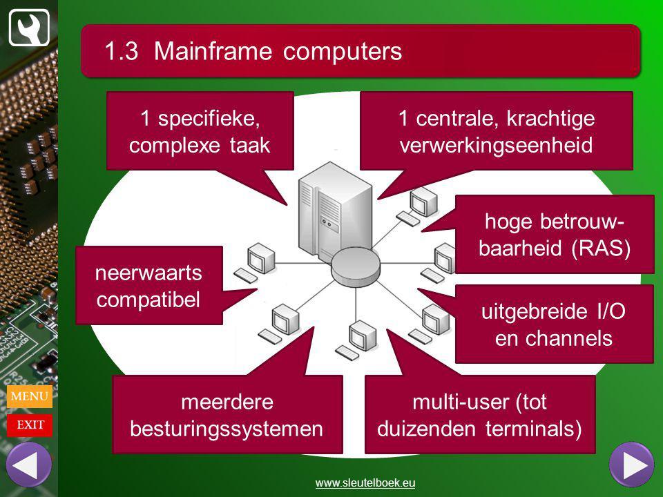 1.3 Mainframe computers www.sleutelboek.eu 1 specifieke, complexe taak 1 centrale, krachtige verwerkingseenheid hoge betrouw- baarheid (RAS) uitgebreide I/O en channels multi-user (tot duizenden terminals) meerdere besturingssystemen neerwaarts compatibel