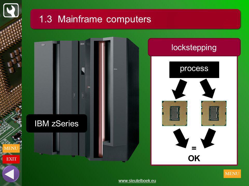 1.3 Mainframe computers www.sleutelboek.eu IBM zSeries lockstepping process = OK