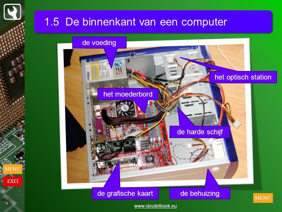 1.5 De binnenkant van een computer www.sleutelboek.eu de voeding het optisch station het moederbord de harde schijf de behuizing de grafische kaart