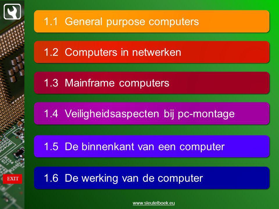 1.1 General purpose computers 1.2 Computers in netwerken 1.3 Mainframe computers 1.4 Veiligheidsaspecten bij pc-montage 1.5 De binnenkant van een computer 1.6 De werking van de computer www.sleutelboek.eu