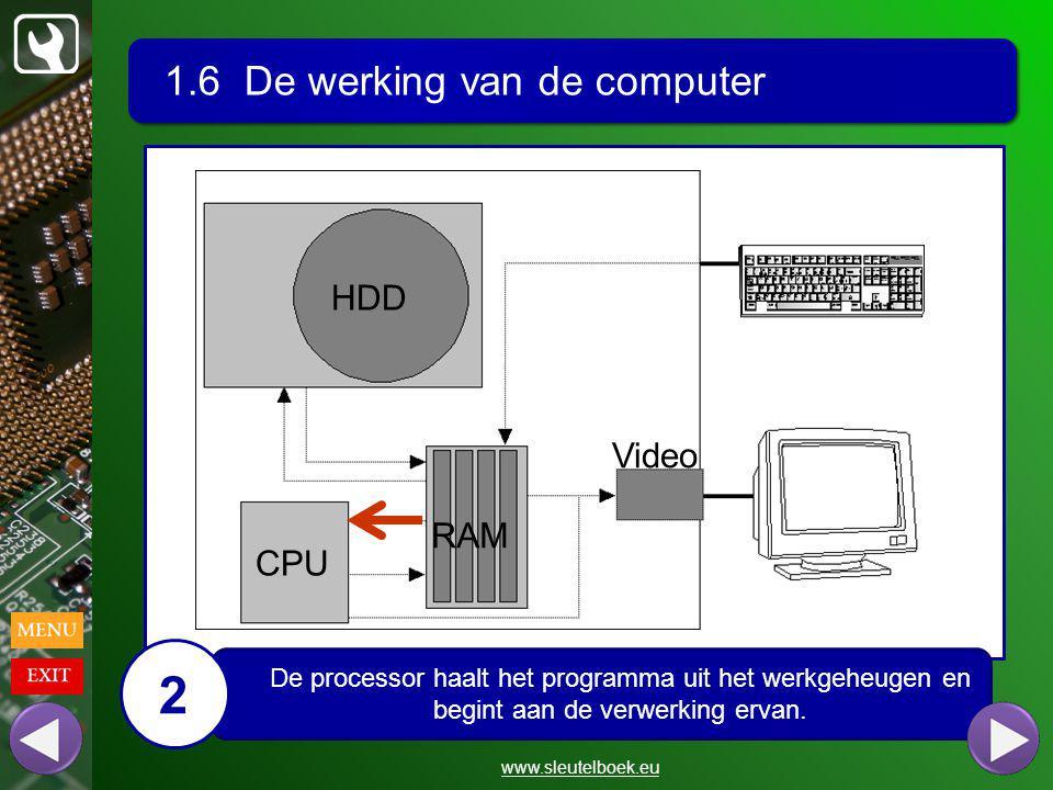 1.6 De werking van de computer www.sleutelboek.eu HDD CPU RAM Video De processor haalt het programma uit het werkgeheugen en begint aan de verwerking ervan.