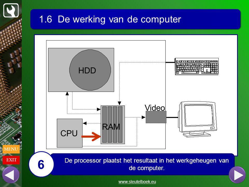 1.6 De werking van de computer www.sleutelboek.eu HDD CPU RAM Video De processor plaatst het resultaat in het werkgeheugen van de computer.