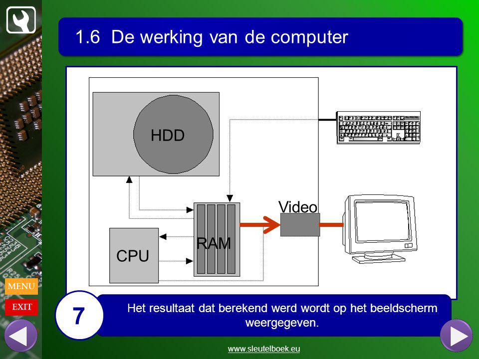 1.6 De werking van de computer www.sleutelboek.eu HDD CPU RAM Video Het resultaat dat berekend werd wordt op het beeldscherm weergegeven.