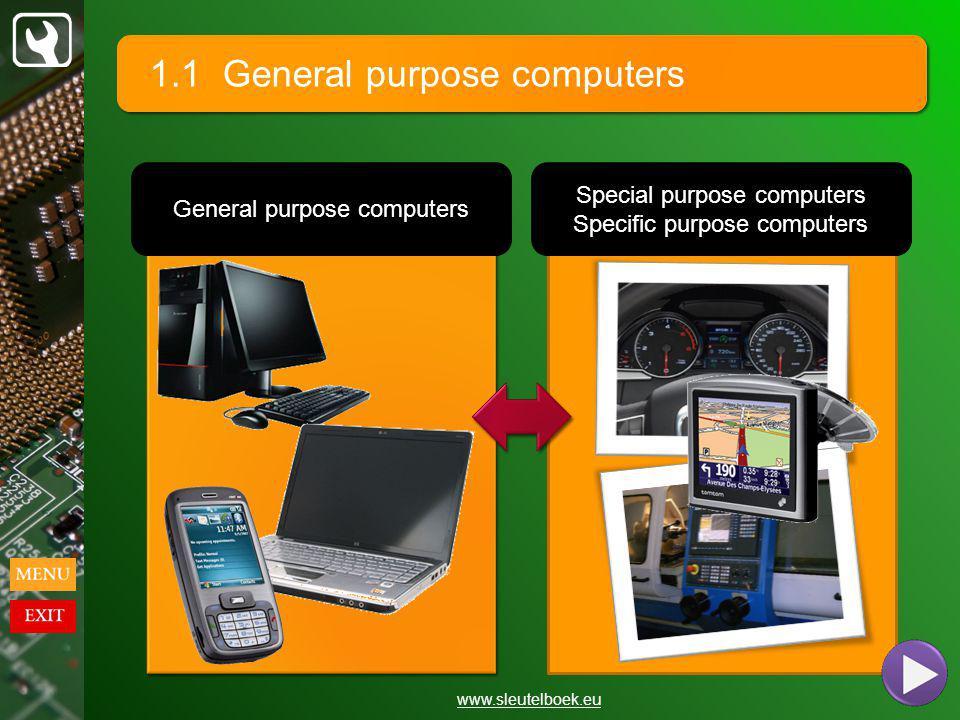 1.1 General purpose computers www.sleutelboek.eu General purpose computers Special purpose computers Specific purpose computers