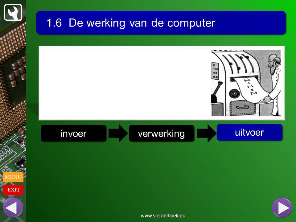 1.6 De werking van de computer www.sleutelboek.eu invoer verwerking uitvoer