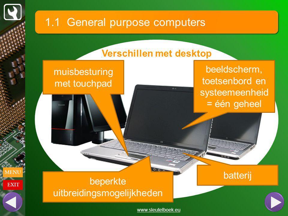1.1 General purpose computers www.sleutelboek.eu = muisbesturing met touchpad beeldscherm, toetsenbord en systeemeenheid = één geheel batterij beperkte uitbreidingsmogelijkheden Verschillen met desktop
