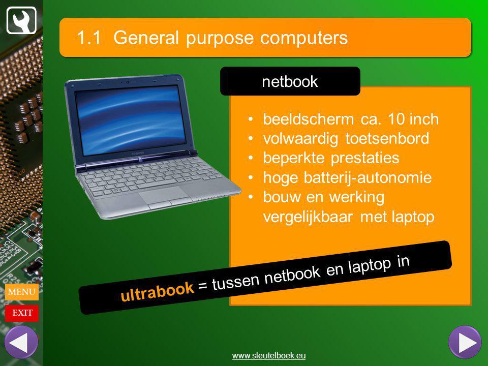 1.1 General purpose computers www.sleutelboek.eu beeldscherm ca.