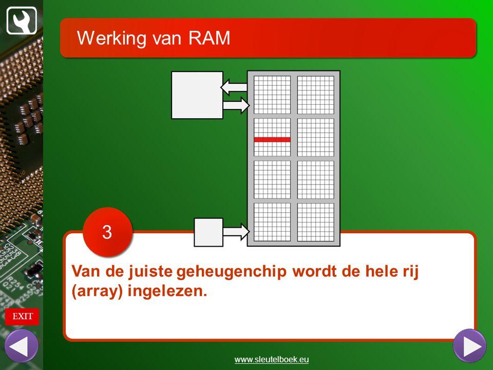 Werking van RAM www.sleutelboek.eu Van de juiste geheugenchip wordt de hele rij (array) ingelezen. 3 3