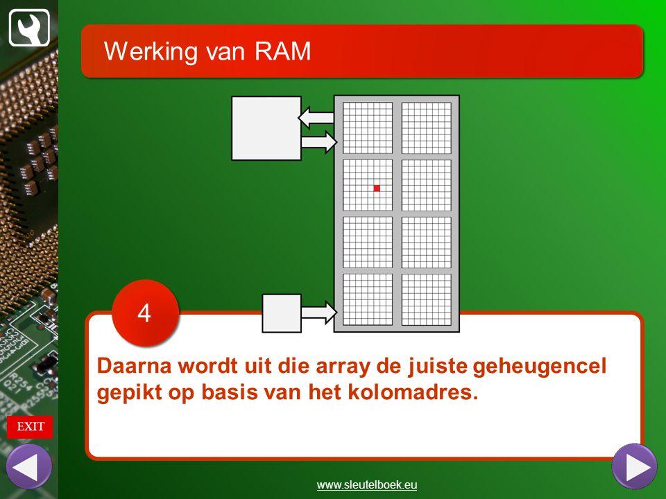 Werking van RAM www.sleutelboek.eu De gegevens uit die geheugencel worden op de databus van de systeembus geplaatst om naar de processor te worden overgebracht.
