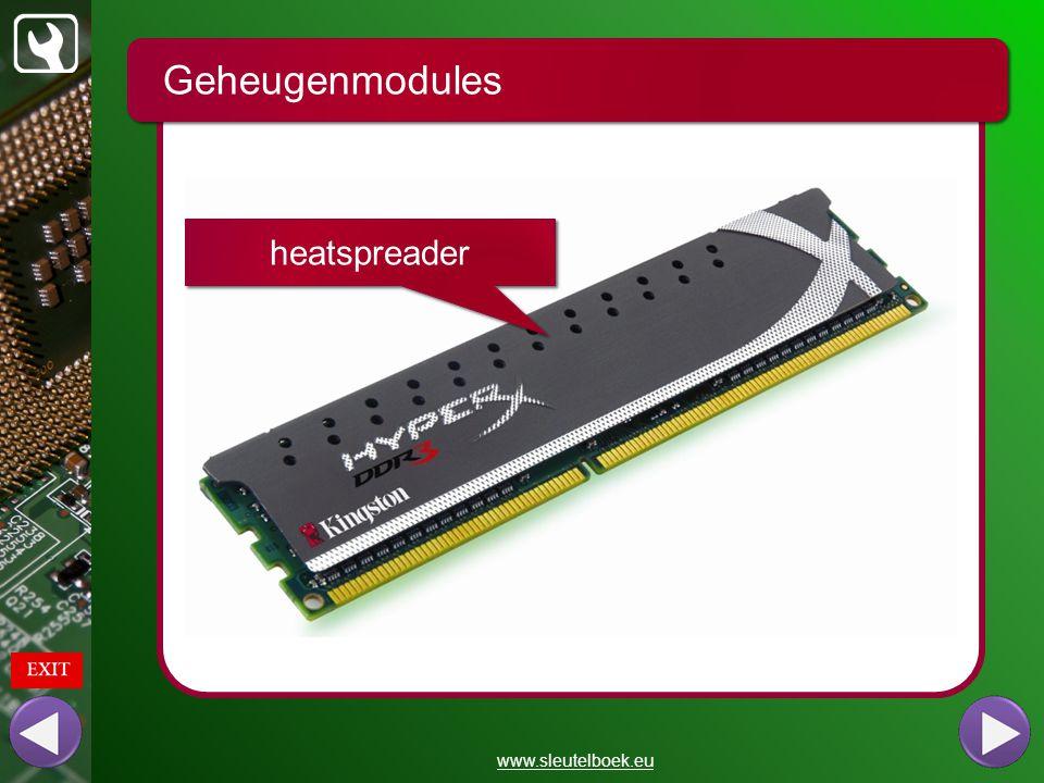 Geheugenmodules www.sleutelboek.eu heatspreader