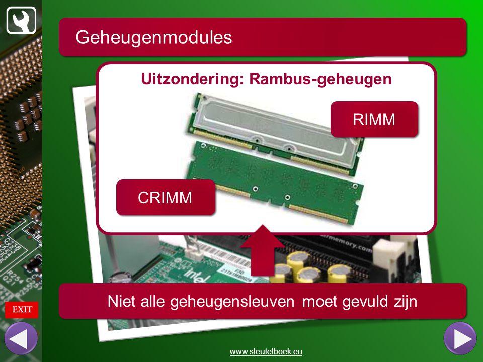 Geheugenmodules www.sleutelboek.eu Niet alle geheugensleuven moet gevuld zijn Uitzondering: Rambus-geheugen RIMM CRIMM