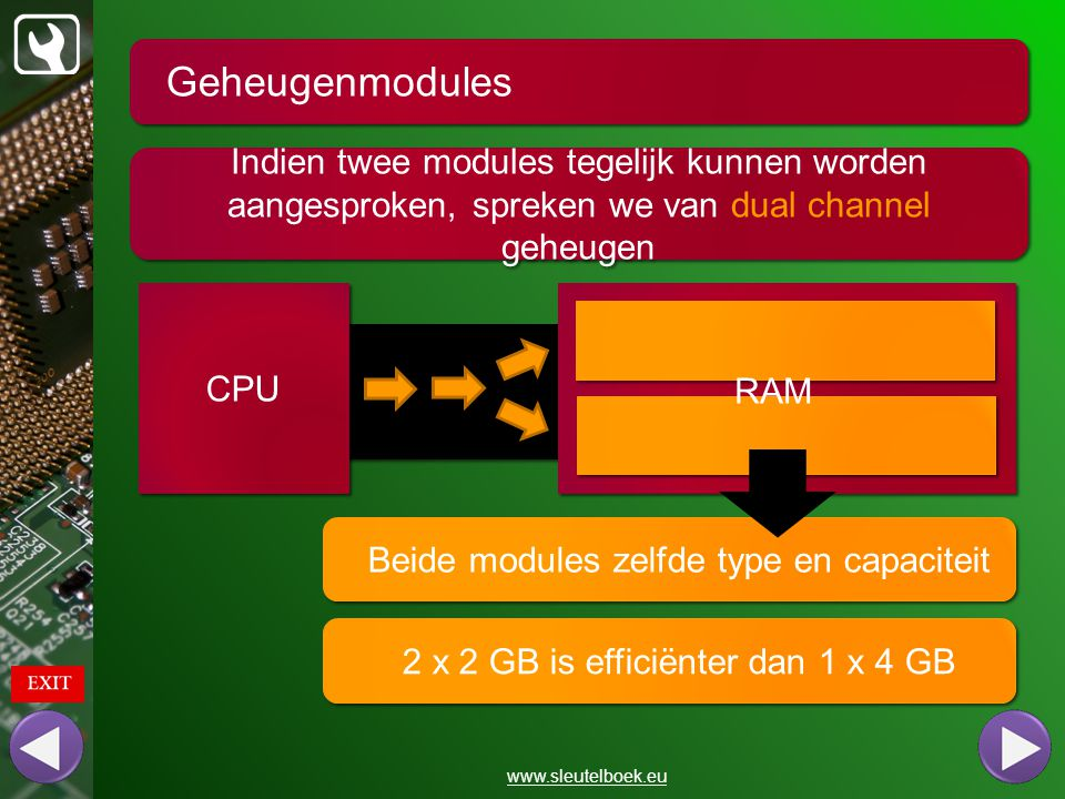Geheugenmodules www.sleutelboek.eu Indien twee modules tegelijk kunnen worden aangesproken, spreken we van dual channel geheugen Drie modules tegelijk  tripple channel geheugen Vier modules tegelijk  quad channel geheugen