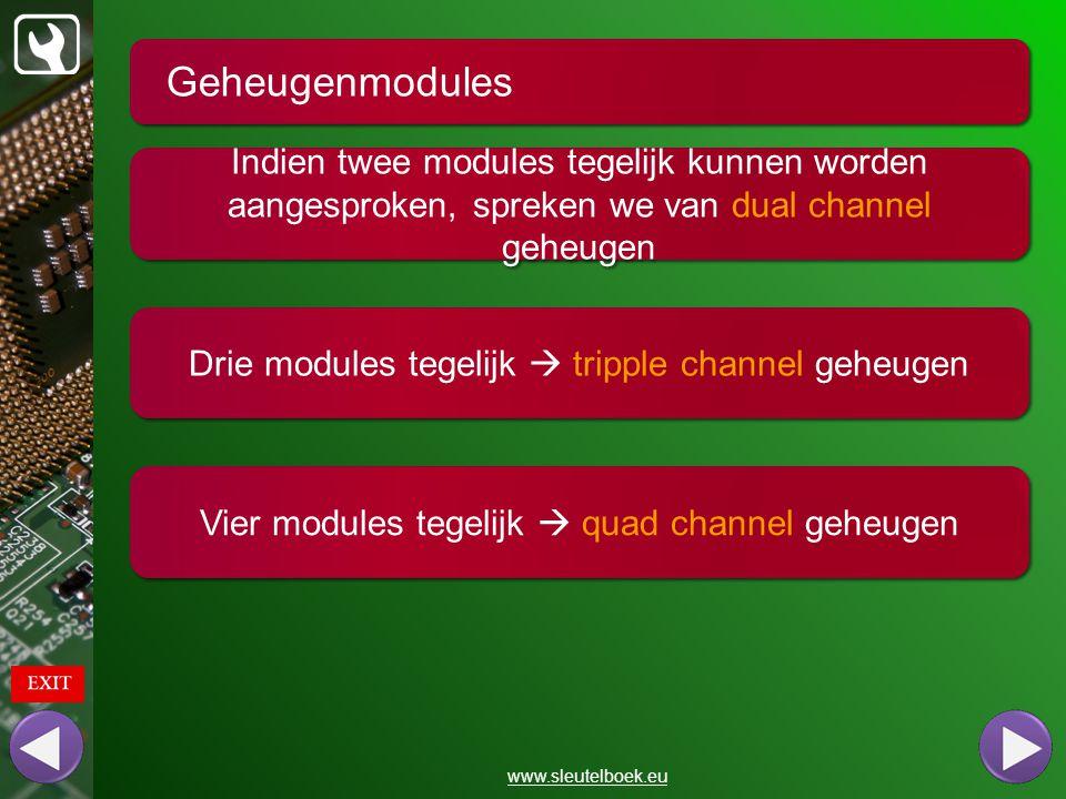 Geheugenmodules www.sleutelboek.eu Indien twee modules tegelijk kunnen worden aangesproken, spreken we van dual channel geheugen Drie modules tegelijk