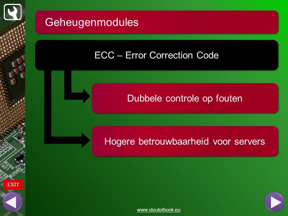 Factoren bij aankoop van werkgeheugen www.sleutelboek.eu capaciteit data access time refresh rate CAS-latency