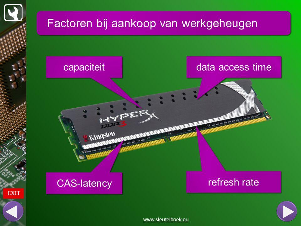 Practicum www.sleutelboek.eu Werkgeheugen plaatsen in een desktop computer Werkgeheugen plaatsen in een laptop De werking van het geheugen testen