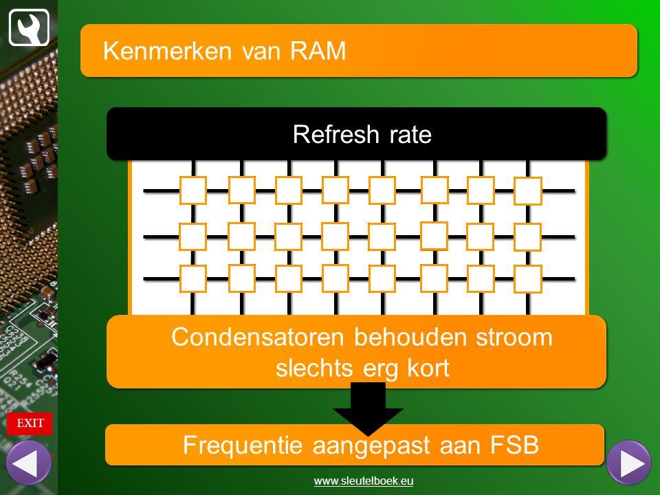 Kenmerken van RAM www.sleutelboek.eu Random Access Memory: willekeurig Refresh rate Geheugengeneraties