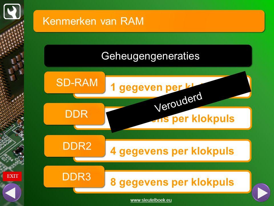 2 gegevens per klokpuls 4 gegevens per klokpuls 8 gegevens per klokpuls 1 gegeven per klokpuls Kenmerken van RAM www.sleutelboek.eu Geheugengeneraties
