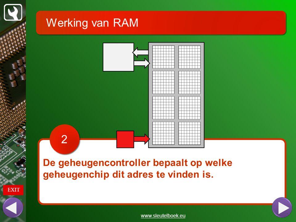 Werking van RAM www.sleutelboek.eu De geheugencontroller bepaalt op welke geheugenchip dit adres te vinden is. 2 2