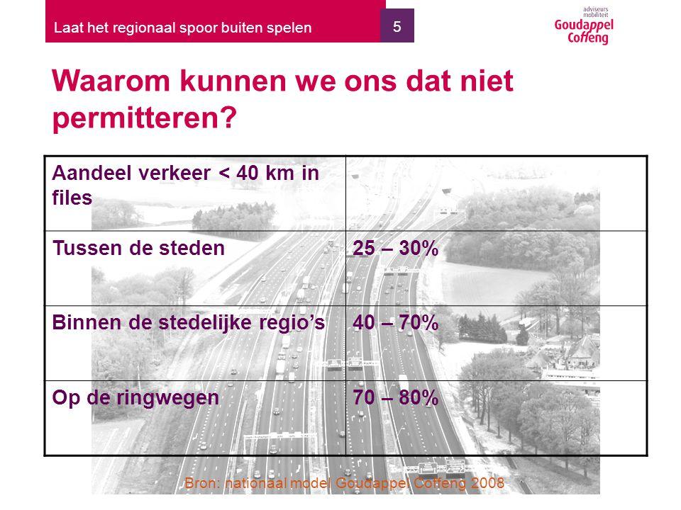 5 Waarom kunnen we ons dat niet permitteren? Laat het regionaal spoor buiten spelen Aandeel verkeer < 40 km in files Tussen de steden25 – 30% Binnen d