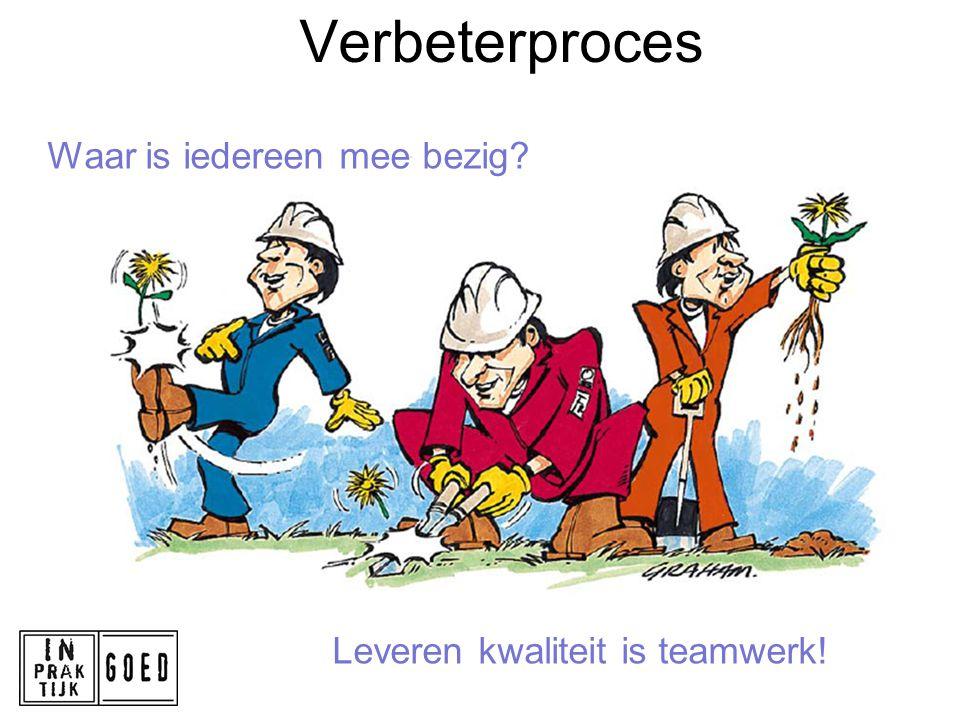 Waar is iedereen mee bezig? Verbeterproces Leveren kwaliteit is teamwerk!