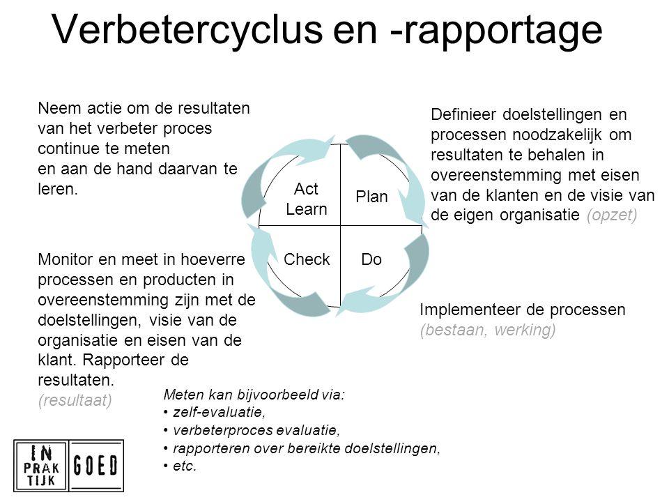 Verbetercyclus en -rapportage Definieer doelstellingen en processen noodzakelijk om resultaten te behalen in overeenstemming met eisen van de klanten