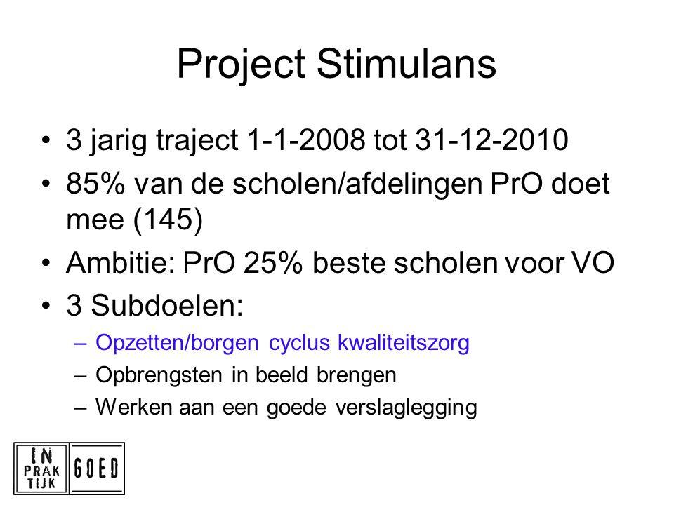 Project Stimulans 3 jarig traject 1-1-2008 tot 31-12-2010 85% van de scholen/afdelingen PrO doet mee (145) Ambitie: PrO 25% beste scholen voor VO 3 Su