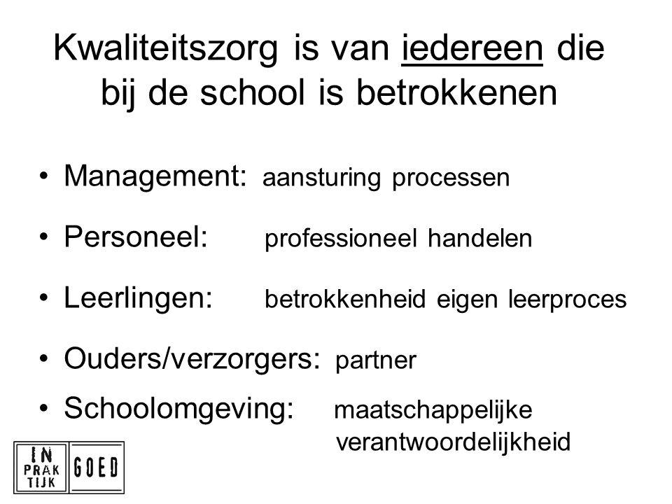 Kwaliteitszorg is van iedereen die bij de school is betrokkenen Management: aansturing processen Personeel: professioneel handelen Leerlingen: betrokk