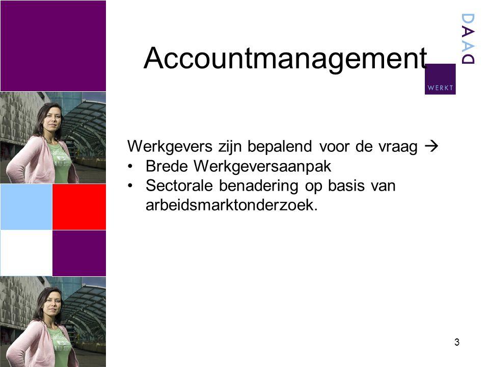 Accountmanagement 3 Werkgevers zijn bepalend voor de vraag  Brede Werkgeversaanpak Sectorale benadering op basis van arbeidsmarktonderzoek.