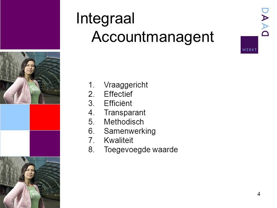 Integraal Accountmanagent 4 1.Vraaggericht 2.Effectief 3.Efficiënt 4.Transparant 5.Methodisch 6.Samenwerking 7.Kwaliteit 8.Toegevoegde waarde