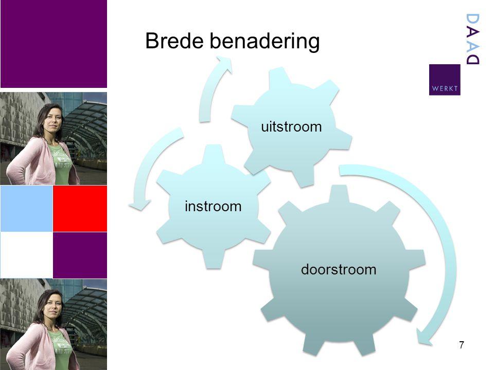 7 doorstroom instroom uitstroom Brede benadering